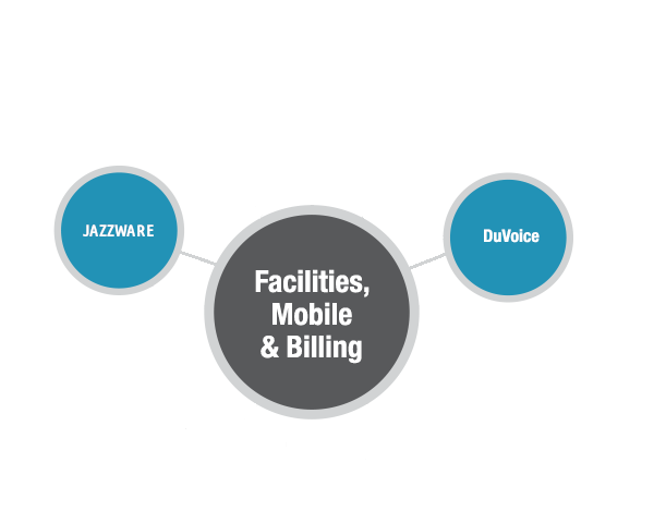 solutions-infographic-facilities-mobile-billing-feb19