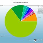 Fluide_Manufacturer_Colour