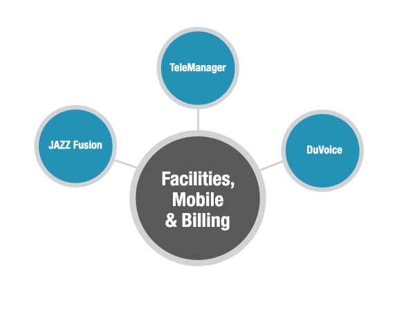 solutions-infographic-facilities-mobile-billing