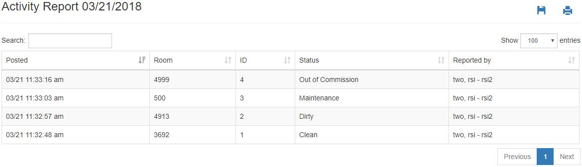 InnDesk Room Status Report