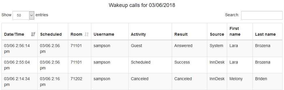 InnDesk Wakeup Call Reports Example