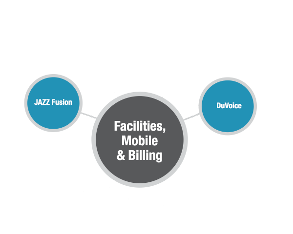 solutions-infographic-facilities-mobile-billing-newest